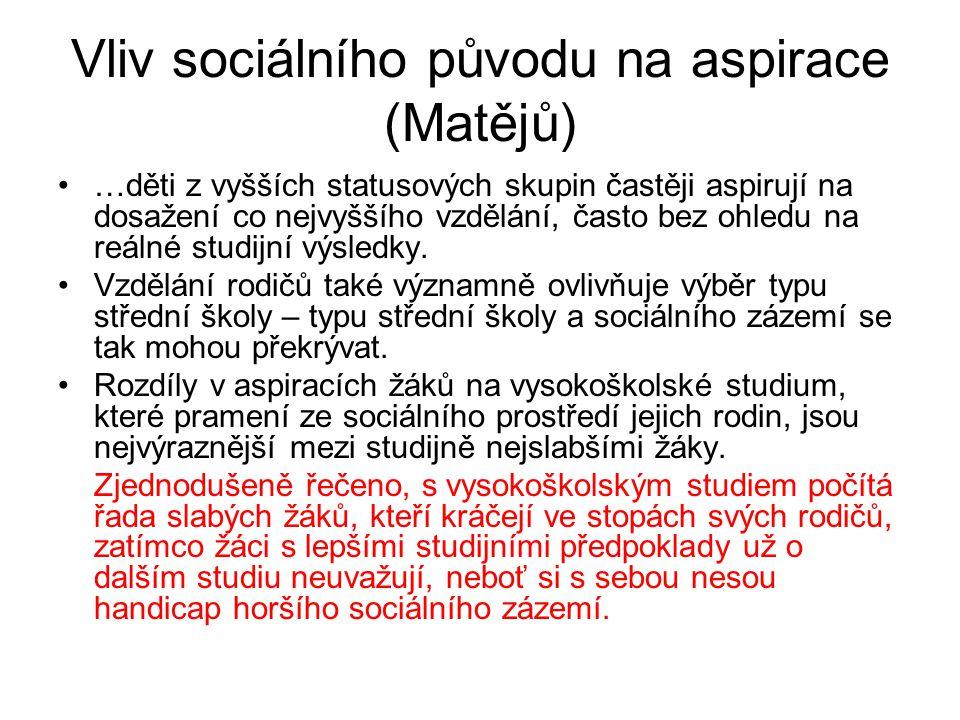 Vliv sociálního původu na aspirace (Matějů)