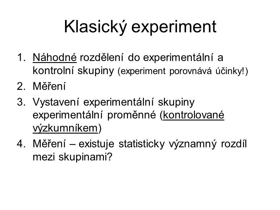 Klasický experiment Náhodné rozdělení do experimentální a kontrolní skupiny (experiment porovnává účinky!)