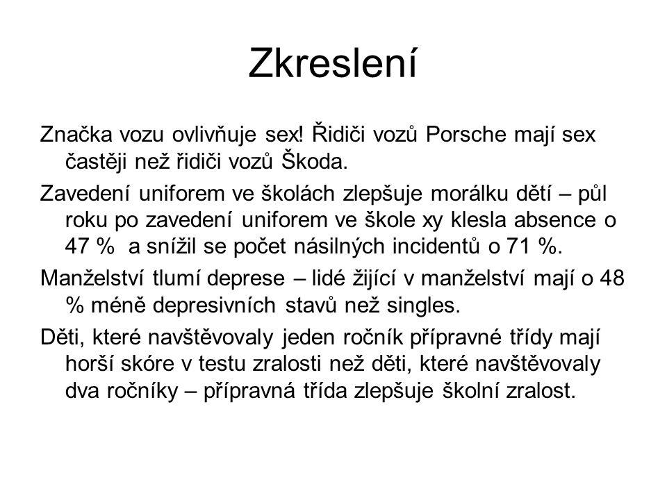 Zkreslení Značka vozu ovlivňuje sex! Řidiči vozů Porsche mají sex častěji než řidiči vozů Škoda.