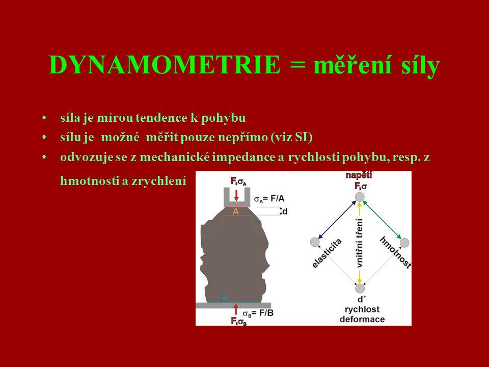 DYNAMOMETRIE = měření síly
