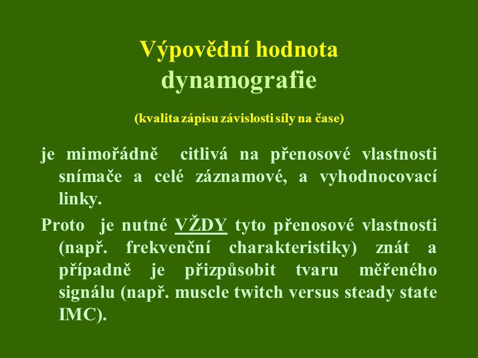 Výpovědní hodnota dynamografie (kvalita zápisu závislosti síly na čase)