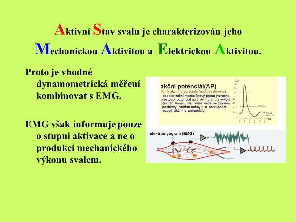 Aktivní Stav svalu je charakterizován jeho Mechanickou Aktivitou a Elektrickou Aktivitou.