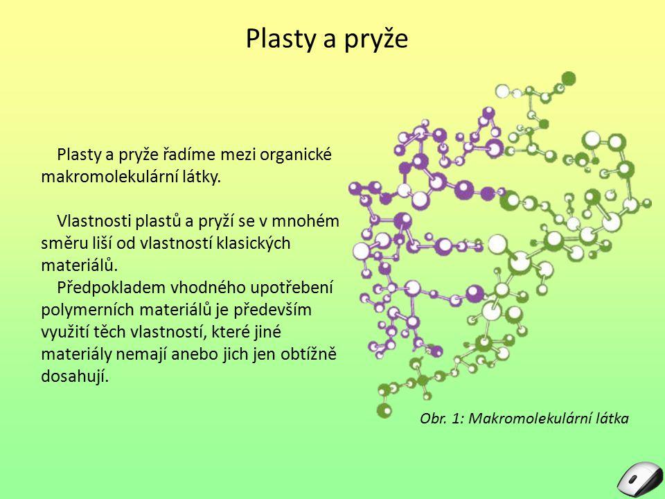 Obr. 1: Makromolekulární látka