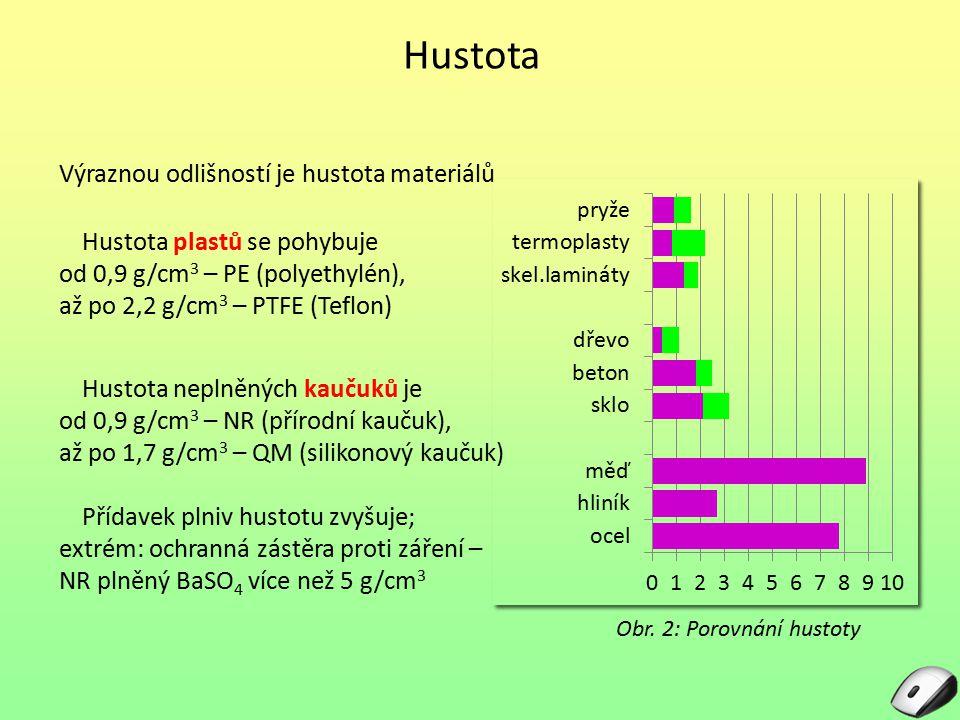 Hustota Výraznou odlišností je hustota materiálů