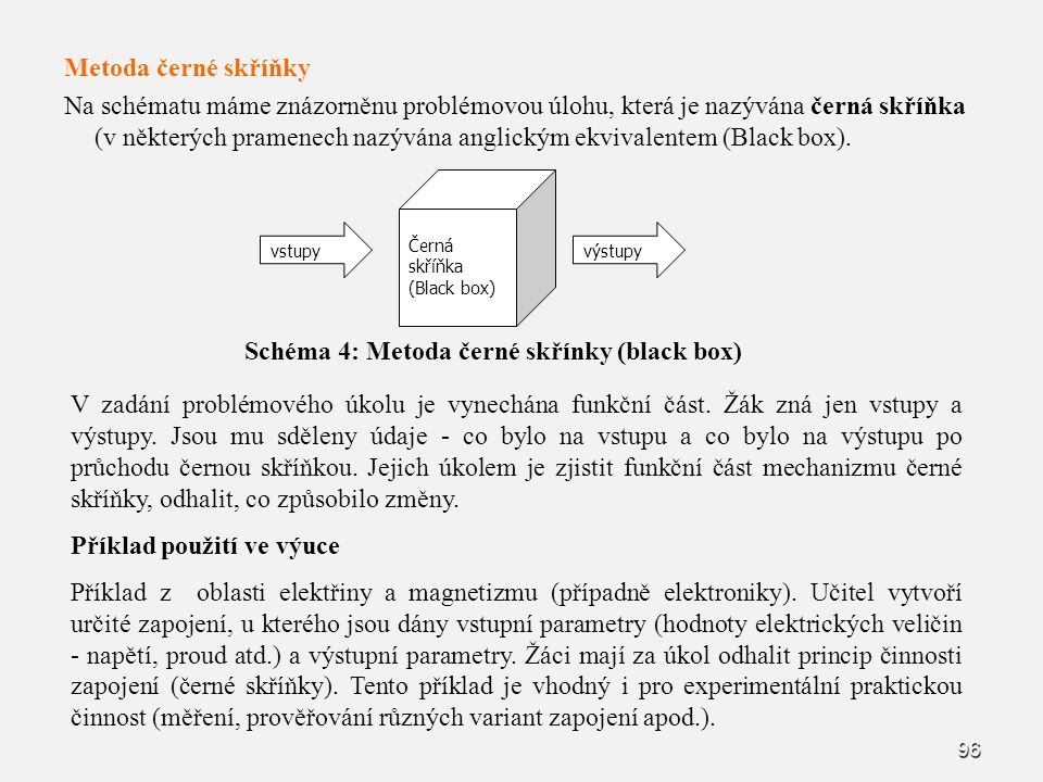 Schéma 4: Metoda černé skřínky (black box)