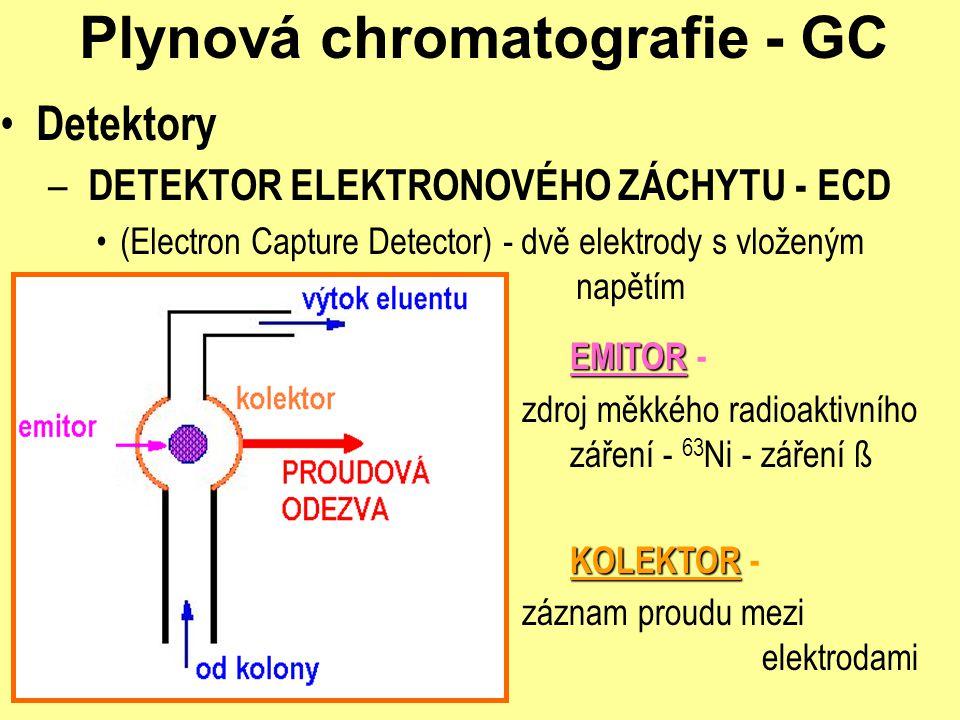 Plynová chromatografie - GC