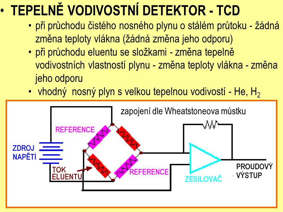 TEPELNĚ VODIVOSTNÍ DETEKTOR - TCD