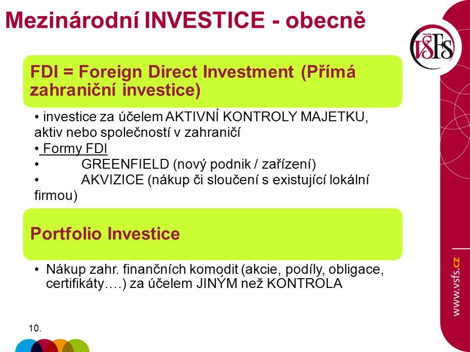 Mezinárodní INVESTICE - obecně