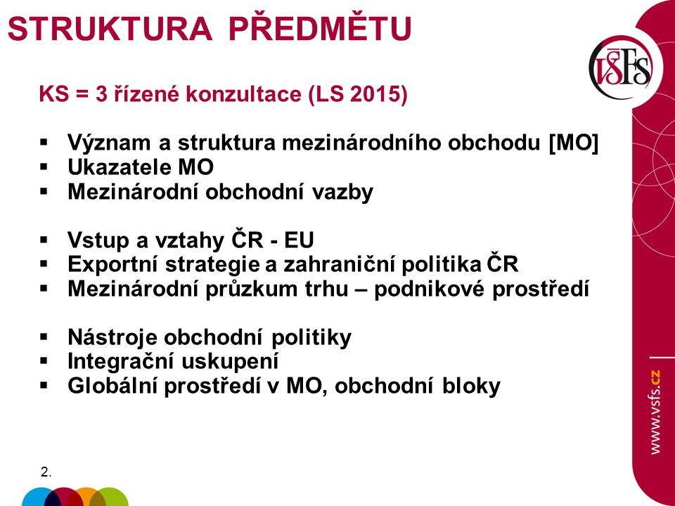 STRUKTURA PŘEDMĚTU KS = 3 řízené konzultace (LS 2015)