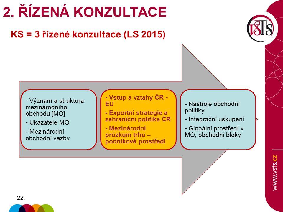 2. ŘÍZENÁ KONZULTACE KS = 3 řízené konzultace (LS 2015)