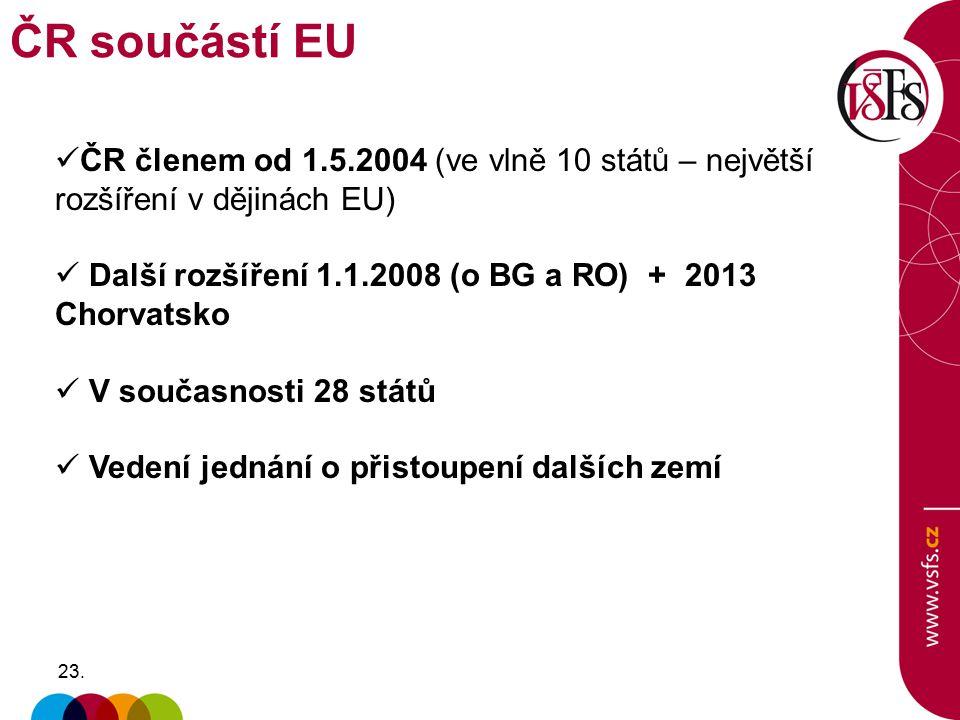 ČR součástí EU ČR členem od 1.5.2004 (ve vlně 10 států – největší rozšíření v dějinách EU) Další rozšíření 1.1.2008 (o BG a RO) + 2013 Chorvatsko.