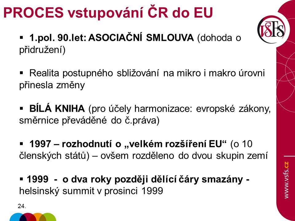 PROCES vstupování ČR do EU