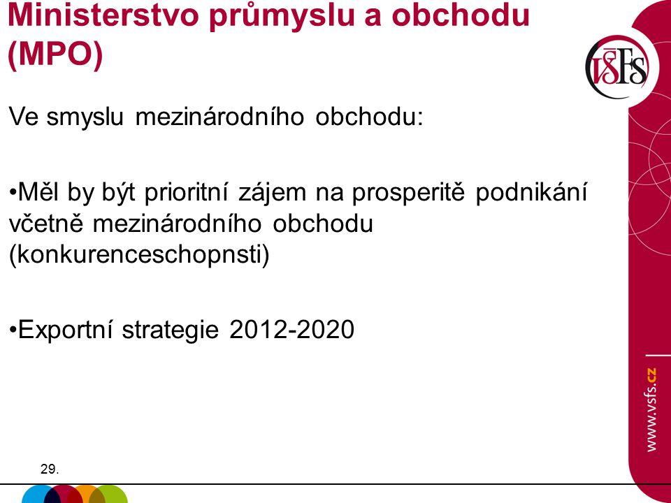 Ministerstvo průmyslu a obchodu (MPO)