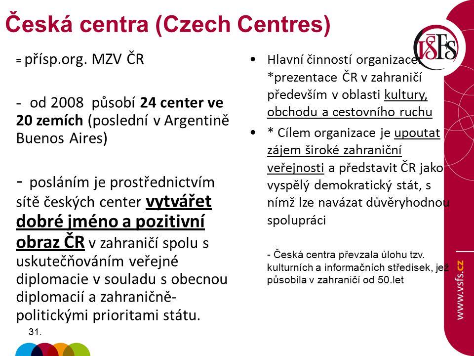 Česká centra (Czech Centres)