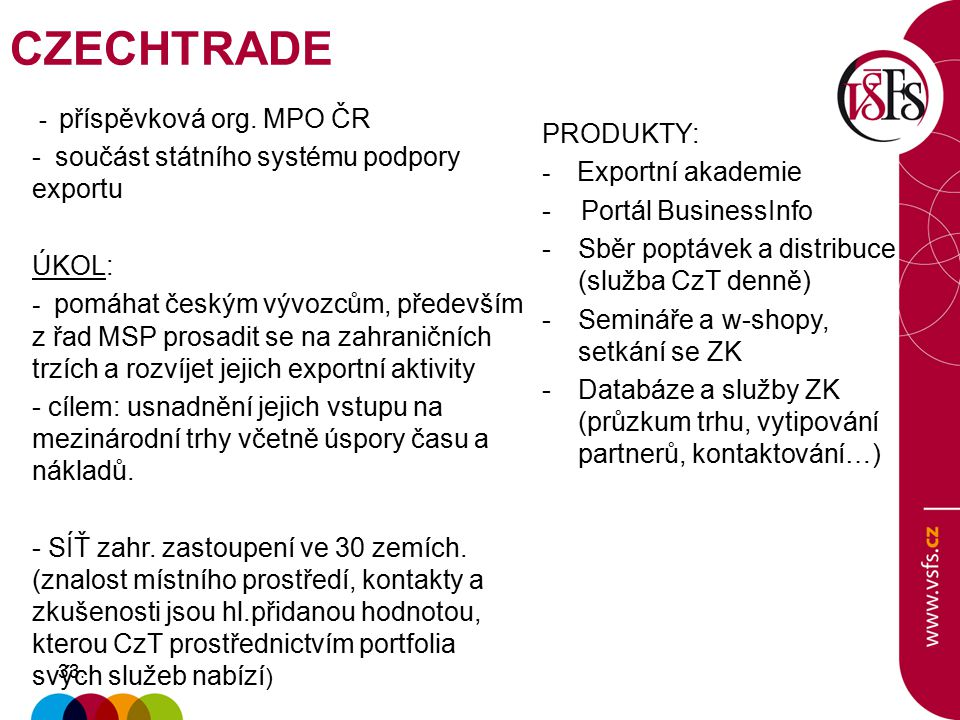 CZECHTRADE - součást státního systému podpory exportu PRODUKTY: