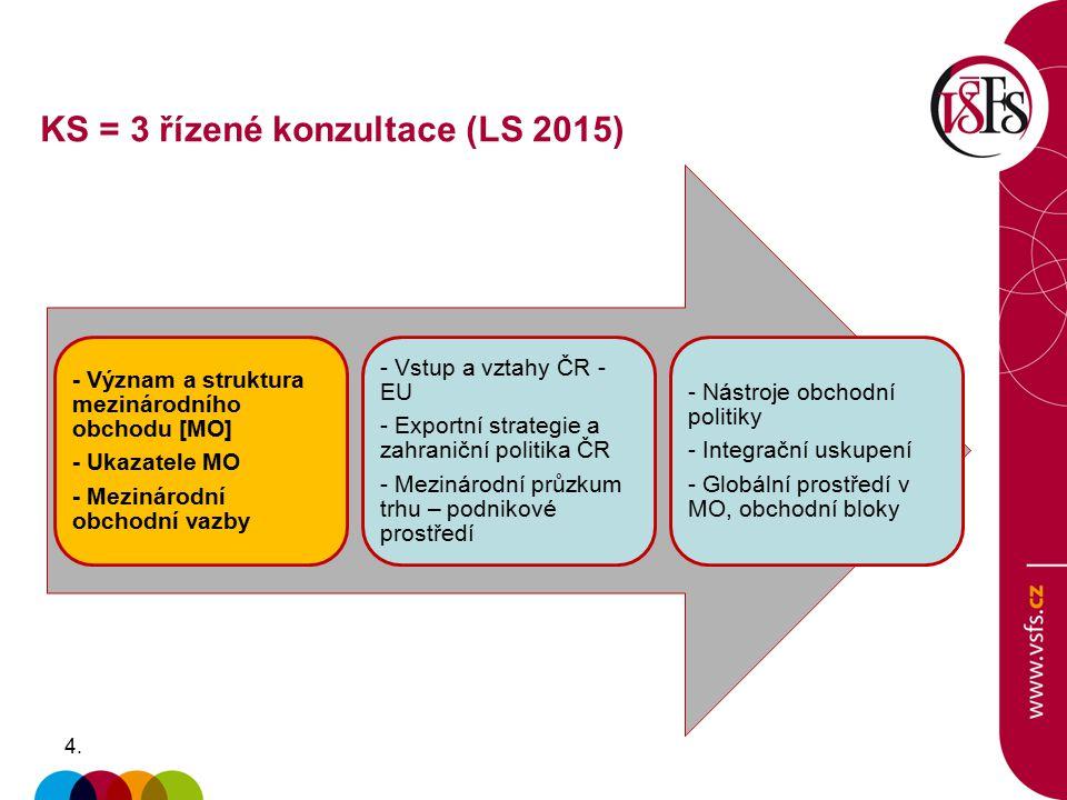 KS = 3 řízené konzultace (LS 2015)