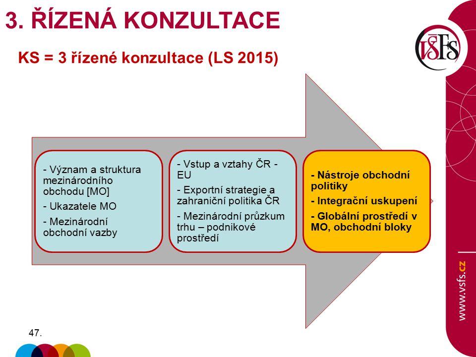 3. ŘÍZENÁ KONZULTACE KS = 3 řízené konzultace (LS 2015)