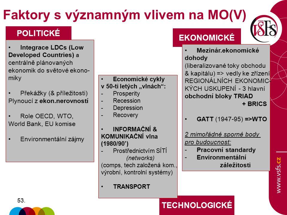Faktory s významným vlivem na MO(V)
