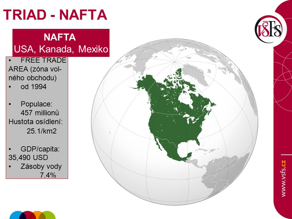TRIAD - NAFTA NAFTA USA, Kanada, Mexiko FREE TRADE AREA (zóna vol-