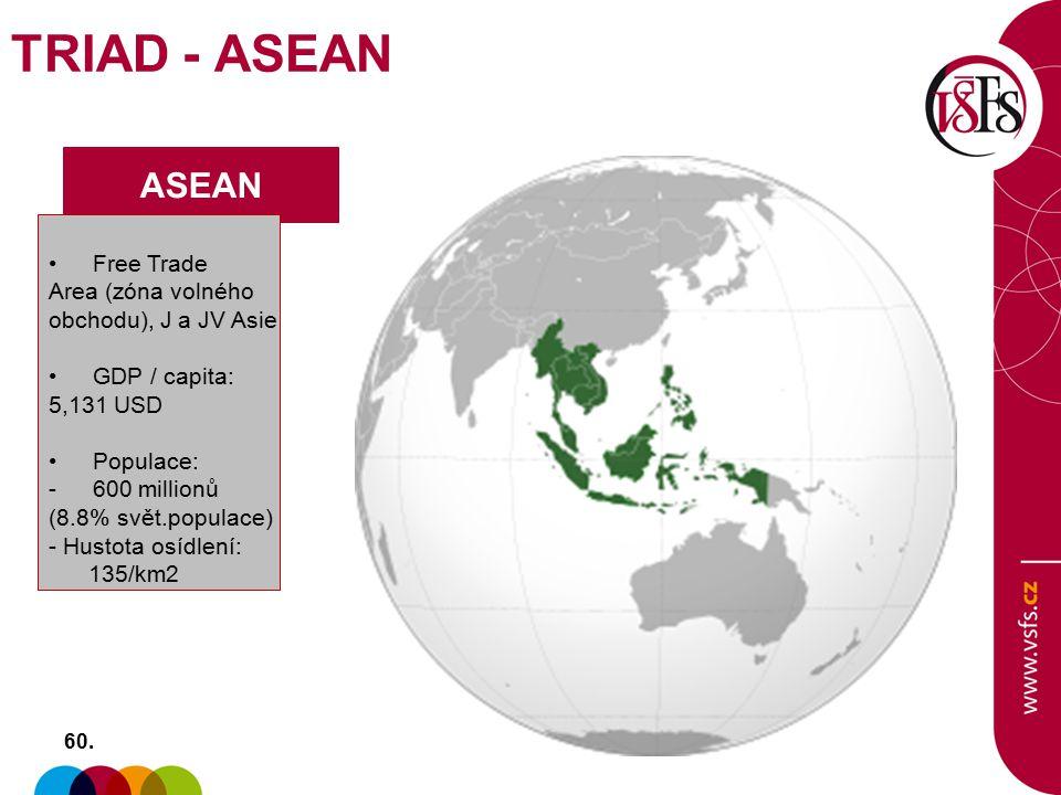 TRIAD - ASEAN ASEAN Free Trade Area (zóna volného