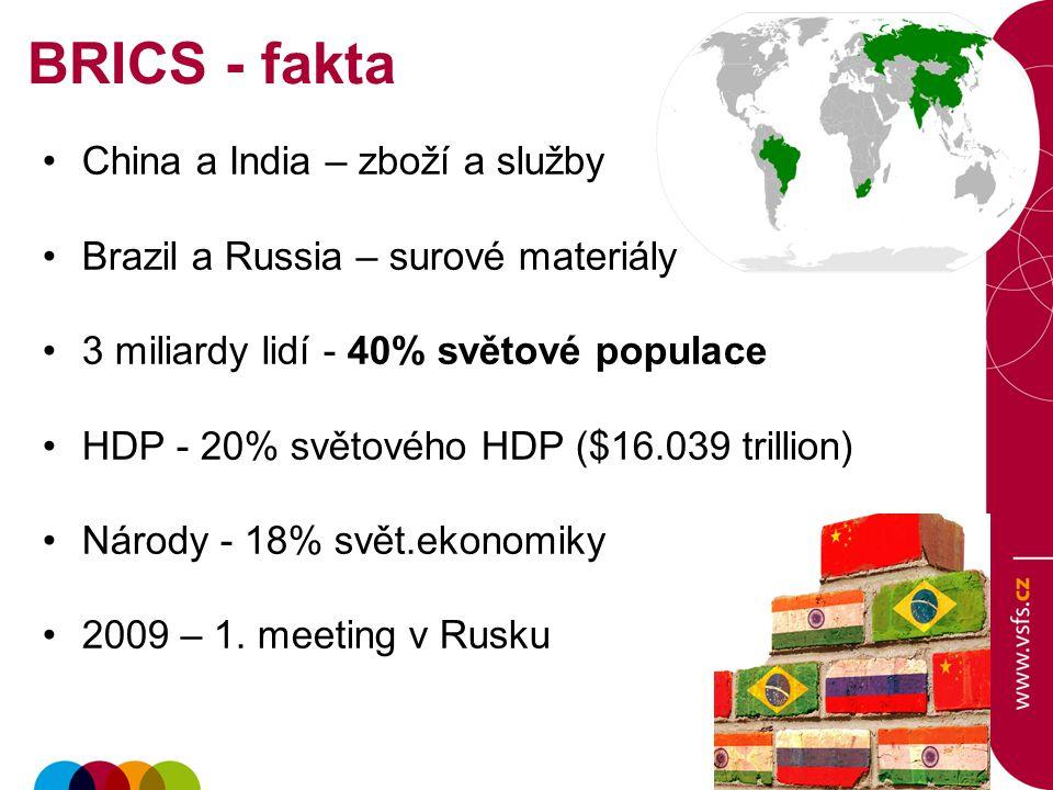 BRICS - fakta China a India – zboží a služby