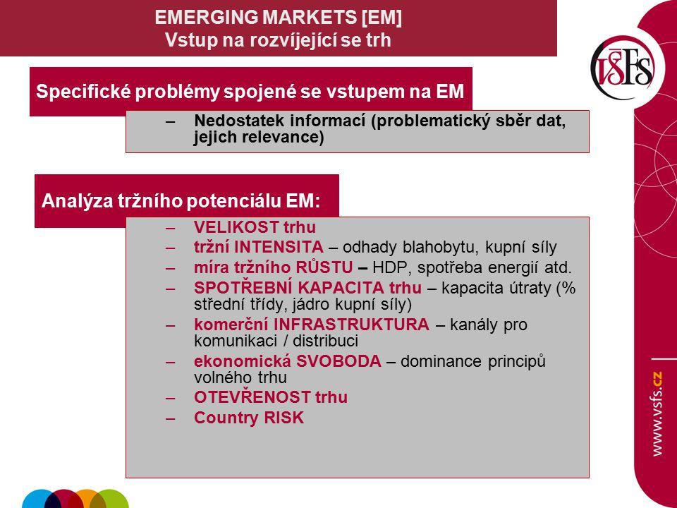 Vstup na rozvíjející se trh