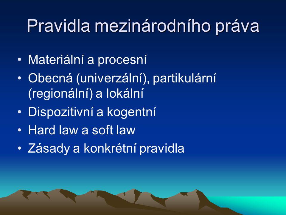 Pravidla mezinárodního práva