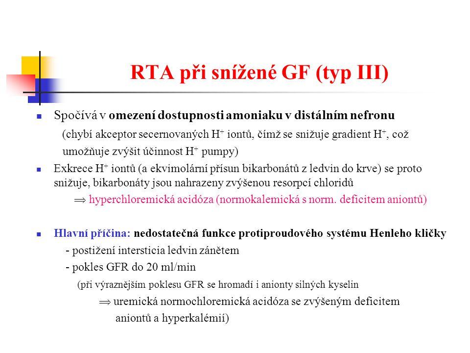 RTA při snížené GF (typ III)