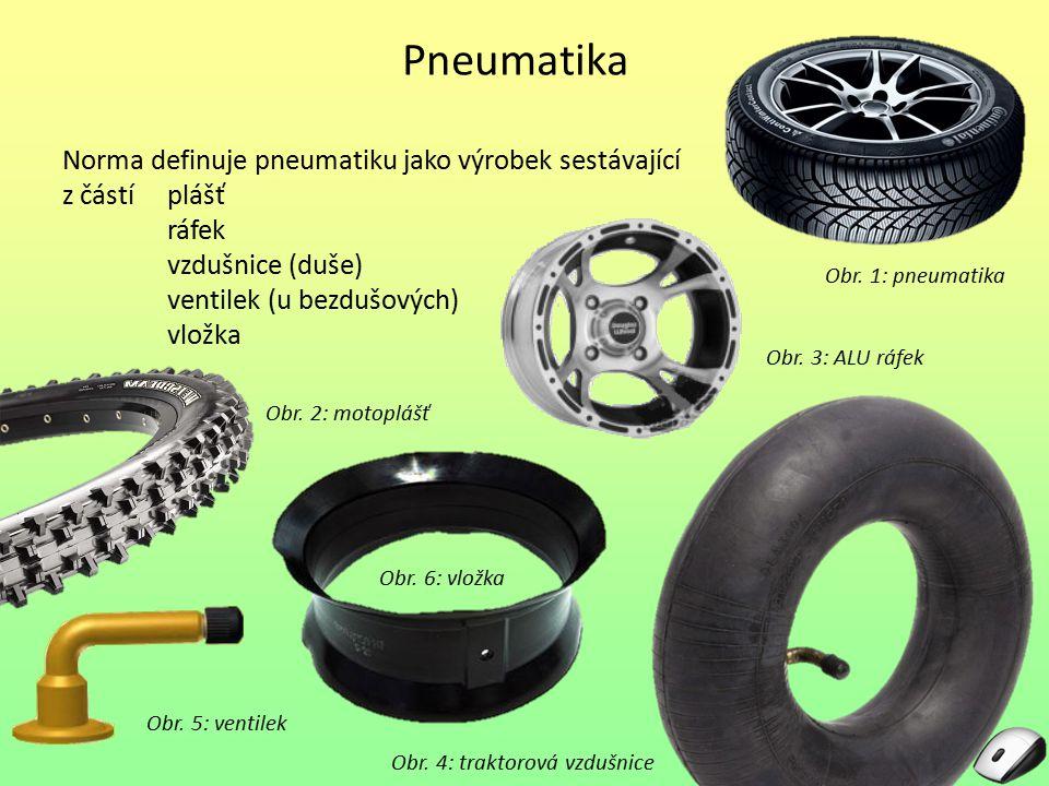 Pneumatika Norma definuje pneumatiku jako výrobek sestávající z částí plášť. ráfek. vzdušnice (duše)