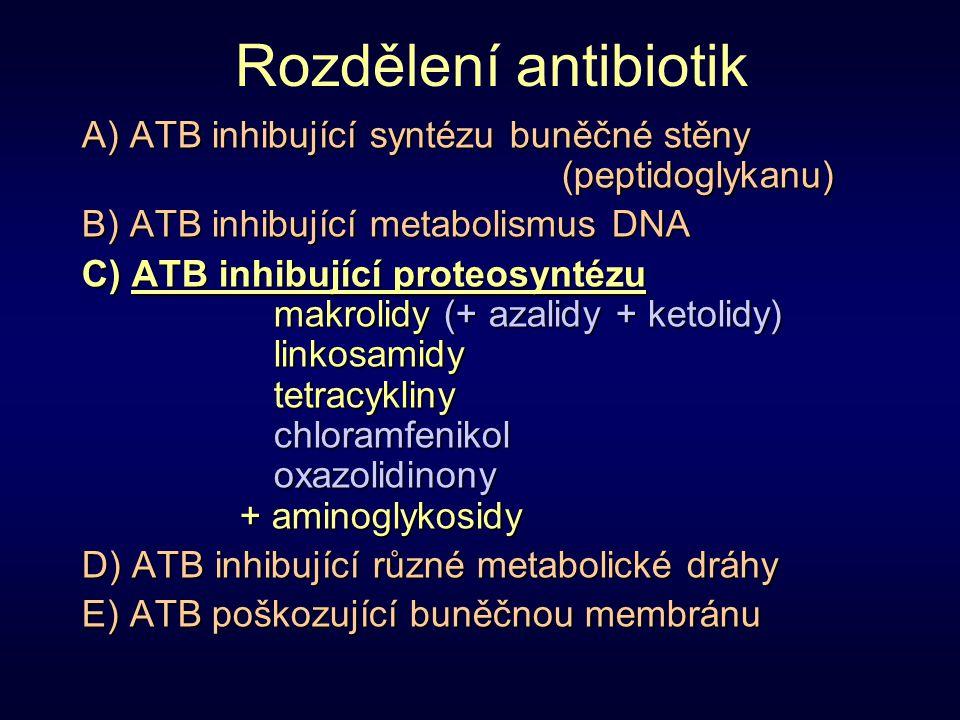 Rozdělení antibiotik A) ATB inhibující syntézu buněčné stěny (peptidoglykanu) B) ATB inhibující metabolismus DNA.
