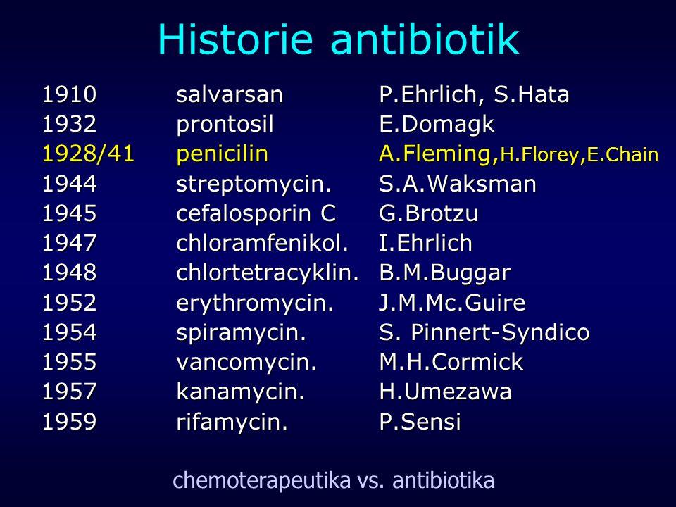Historie antibiotik 1910 salvarsan P.Ehrlich, S.Hata
