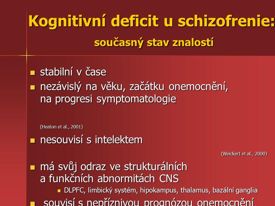 Kognitivní deficit u schizofrenie: současný stav znalostí