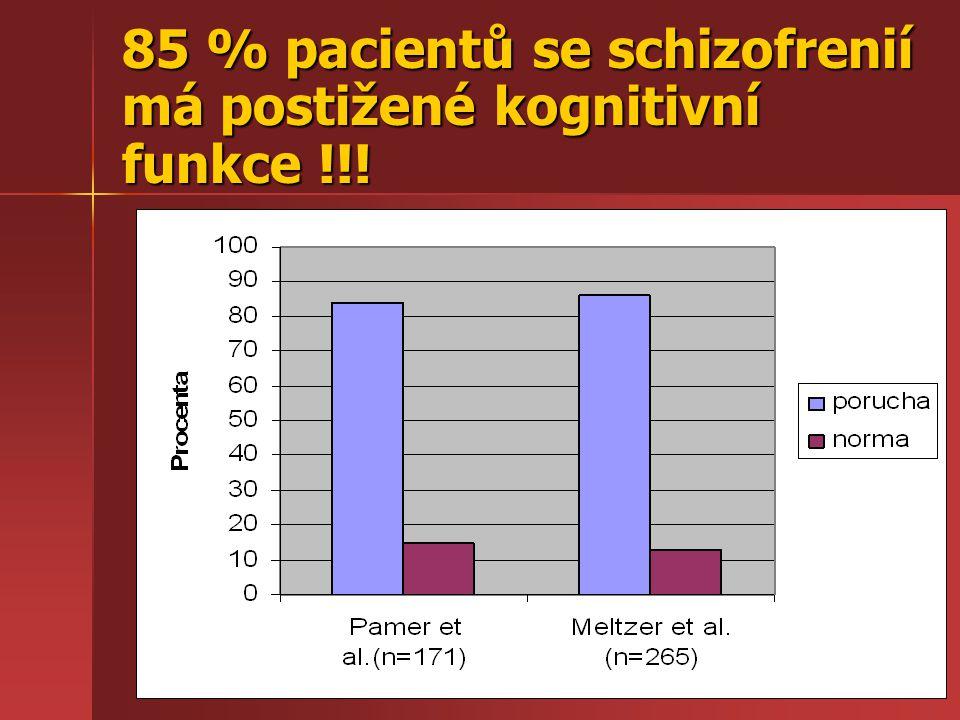85 % pacientů se schizofrenií má postižené kognitivní funkce !!!