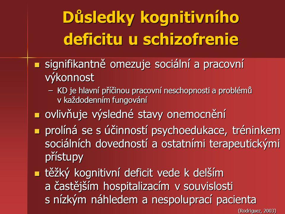 Důsledky kognitivního deficitu u schizofrenie