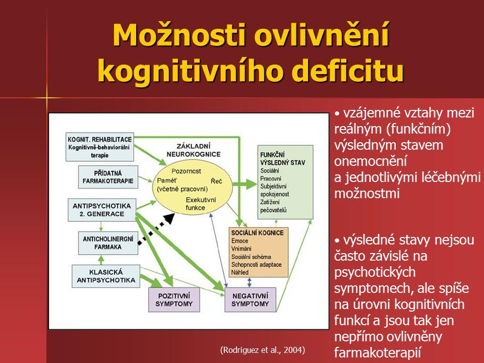 Možnosti ovlivnění kognitivního deficitu