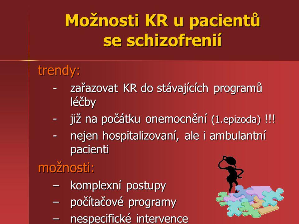 Možnosti KR u pacientů se schizofrenií