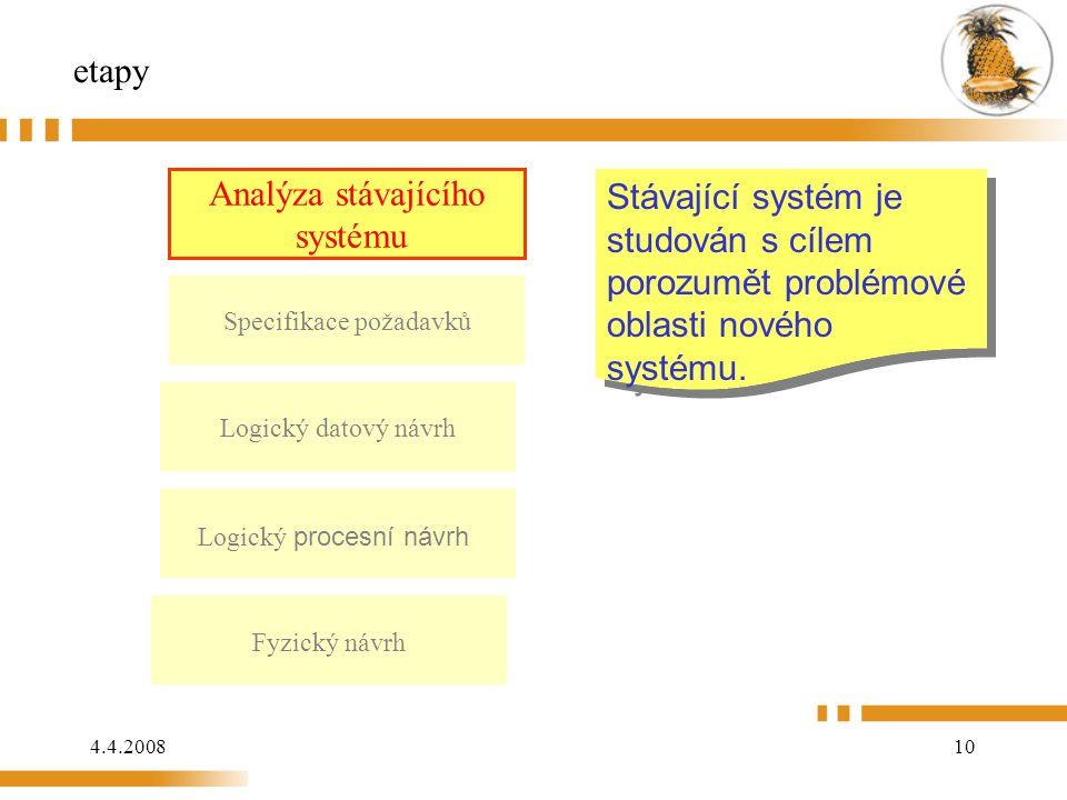 etapy Analýza stávajícího