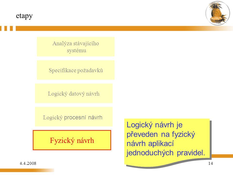 etapy Analýza stávajícího. systému. Specifikace požadavků. Logický datový návrh. Logický datový návrh.