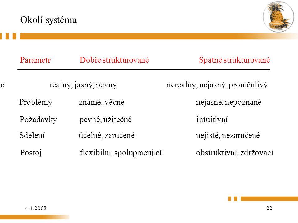 Okolí systému Parametr Dobře strukturované Špatně strukturované