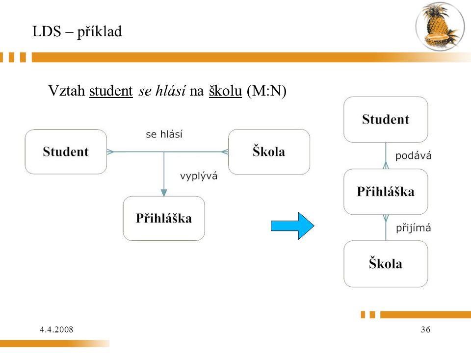 LDS – příklad Vztah student se hlásí na školu (M:N)
