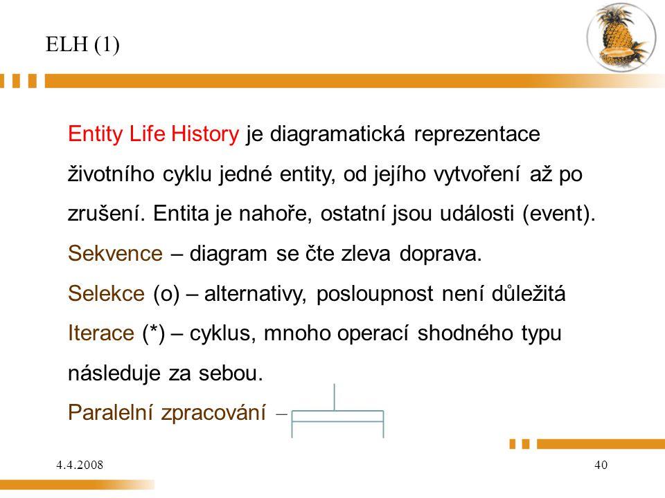 ELH (1) Entity Life History je diagramatická reprezentace. životního cyklu jedné entity, od jejího vytvoření až po.