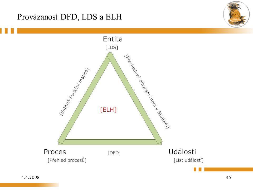 Provázanost DFD, LDS a ELH