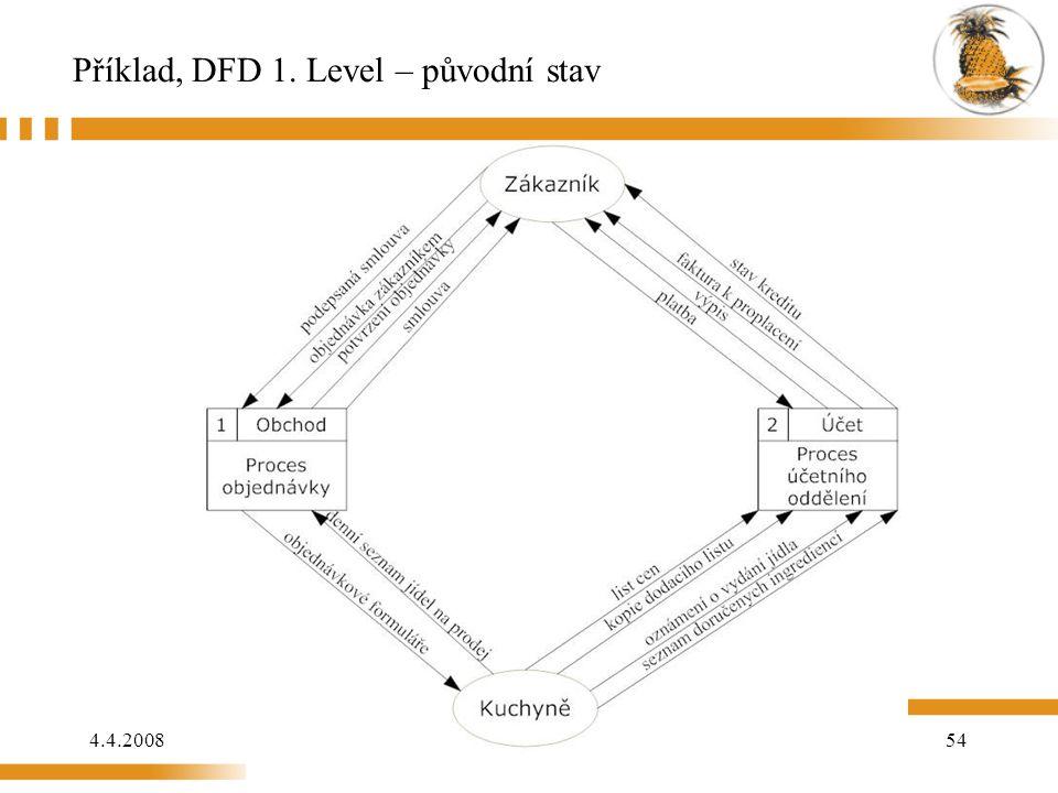 Příklad, DFD 1. Level – původní stav