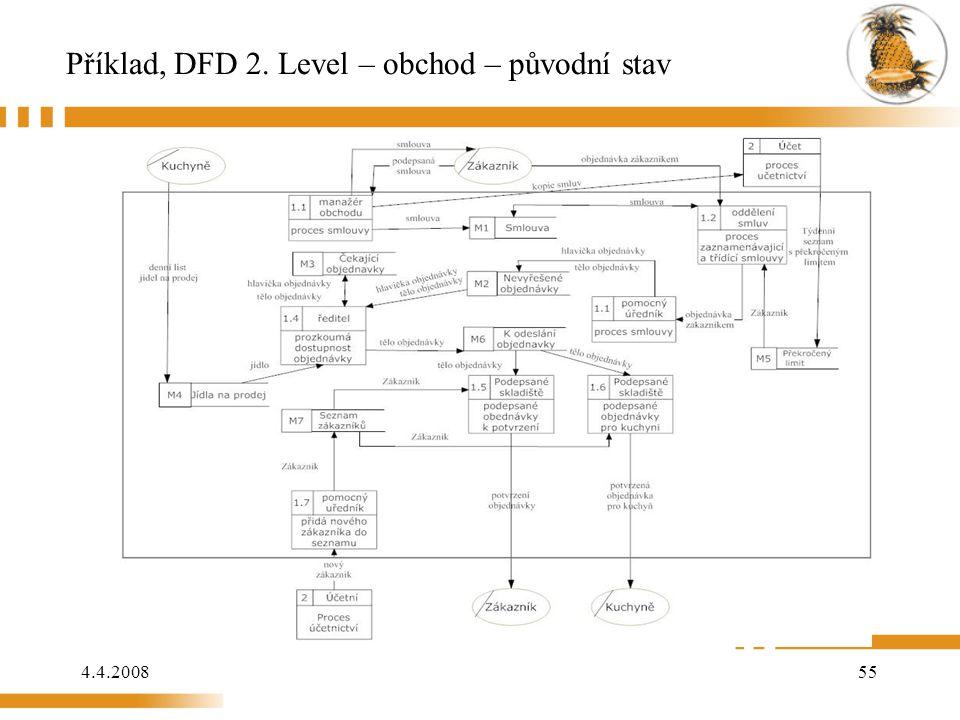 Příklad, DFD 2. Level – obchod – původní stav