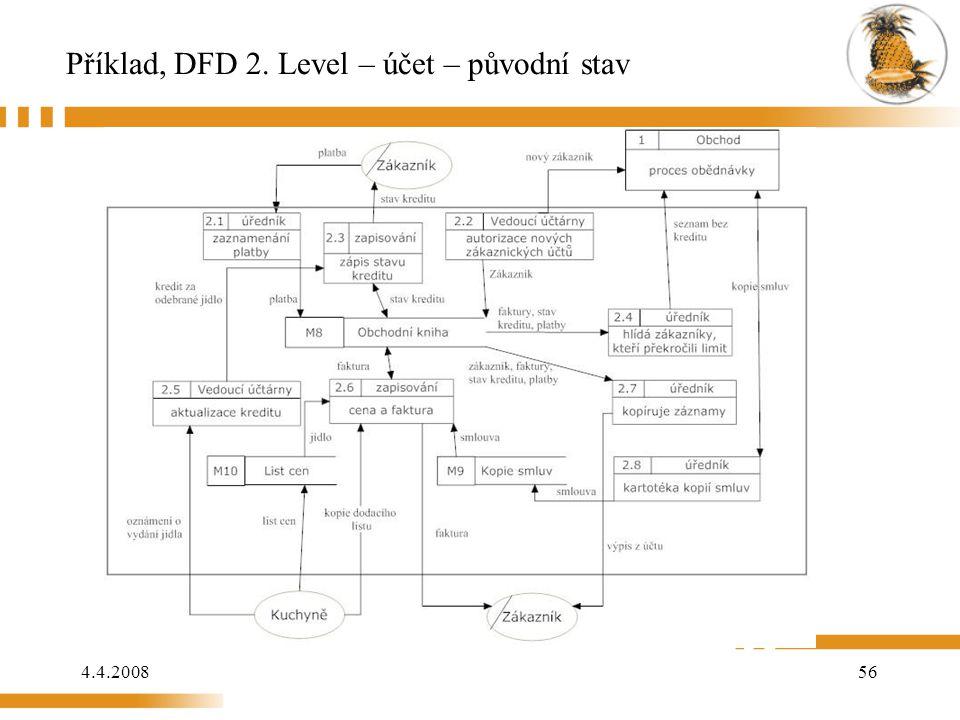 Příklad, DFD 2. Level – účet – původní stav
