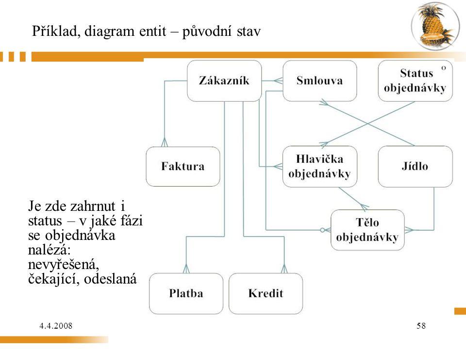 Příklad, diagram entit – původní stav