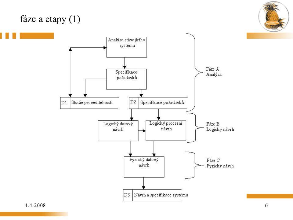 fáze a etapy (1)