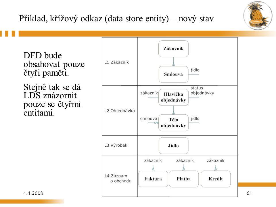 Příklad, křížový odkaz (data store entity) – nový stav