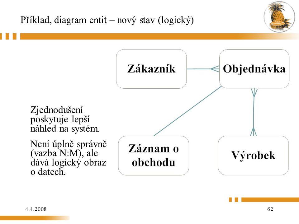 Příklad, diagram entit – nový stav (logický)
