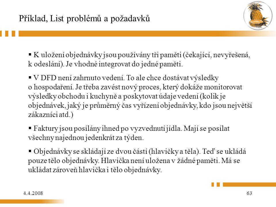 Příklad, List problémů a požadavků